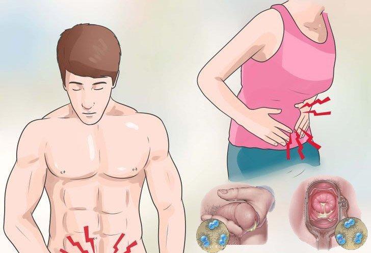 Viêm bàng quang là gì có hay tái phát không?